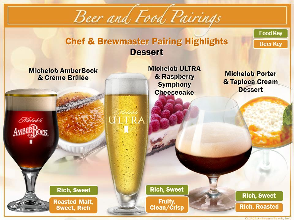 Chef & Brewmaster Pairing Highlights Dessert Michelob AmberBock & Crème Brûlèe Michelob Porter & Tapioca Cream Dessert Michelob ULTRA & Raspberry Symphony Cheesecake Rich, Sweet Roasted Malt, Sweet, Rich Rich, Roasted Rich, Sweet Fruity, Clean/Crisp Food Key Beer Key