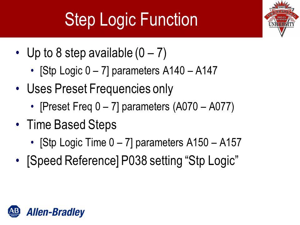 Step Logic Example Step 0Step 1Step 2Step 3Step 4Step 5Step 6Step 7 0 FWD REV time