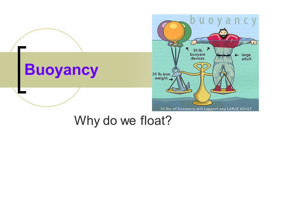 Buoyancy Why do we float?