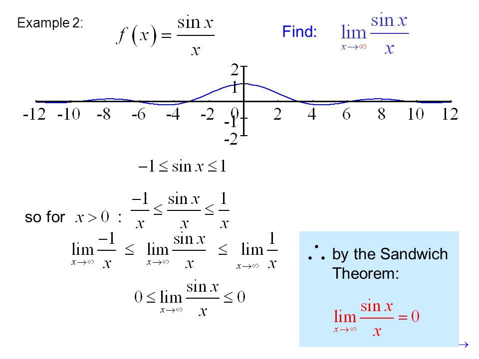 Example 2: Find: When we graph this function, the limit appears to be zero. so for : by the Sandwich Theorem: