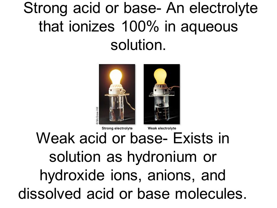 Strong acid or base- An electrolyte that ionizes 100% in aqueous solution. Weak acid or base- Exists in solution as hydronium or hydroxide ions, anion