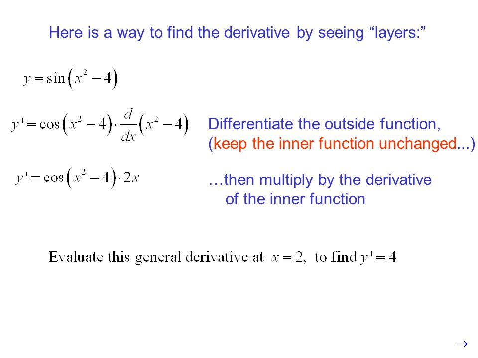 Here is a way to find the derivative by seeing layers: Differentiate the outside function, (keep the inner function unchanged...) …then multiply by th