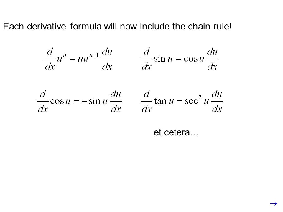 Each derivative formula will now include the chain rule! et cetera…