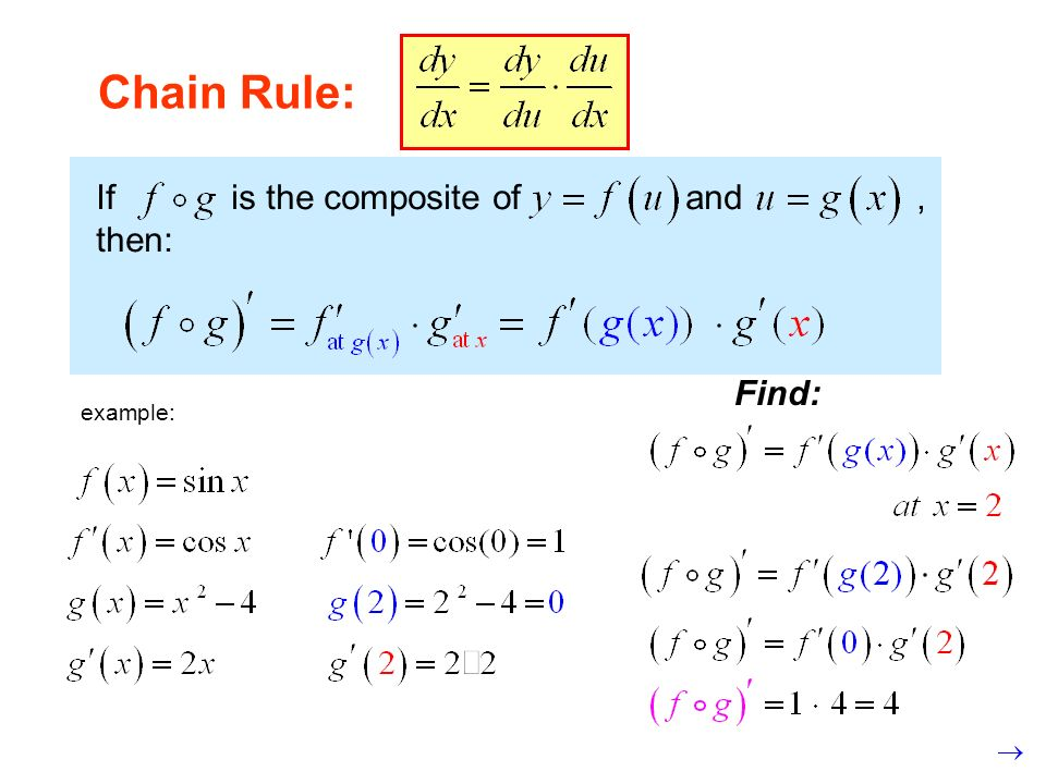 Chain Rule: If is the composite of and, then: example: Find: