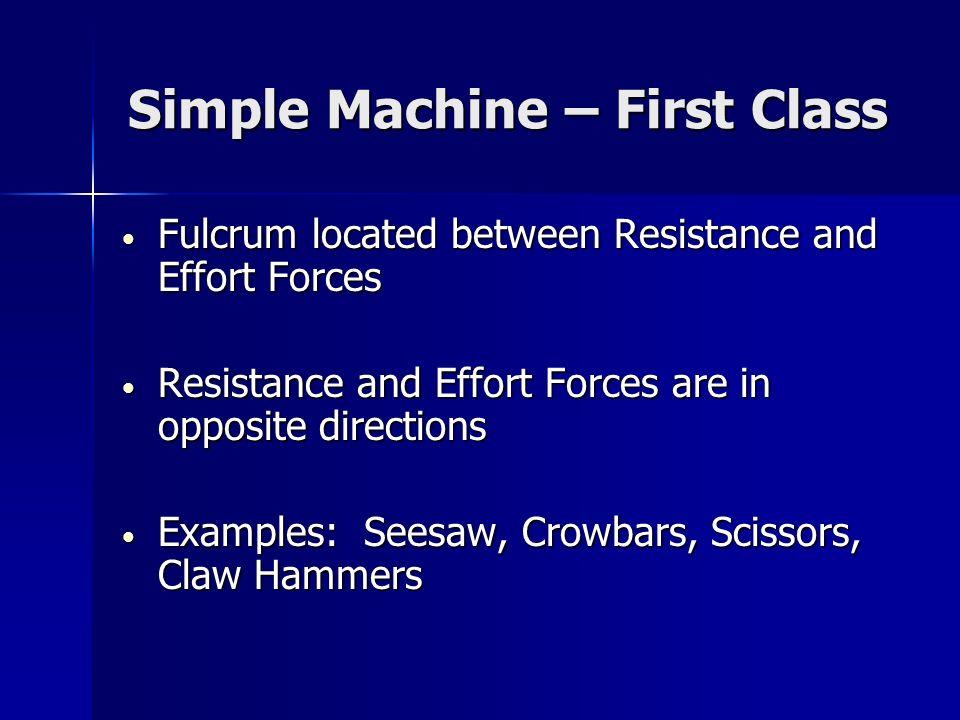 Fulcrum located between Resistance and Effort Forces Fulcrum located between Resistance and Effort Forces Resistance and Effort Forces are in opposite