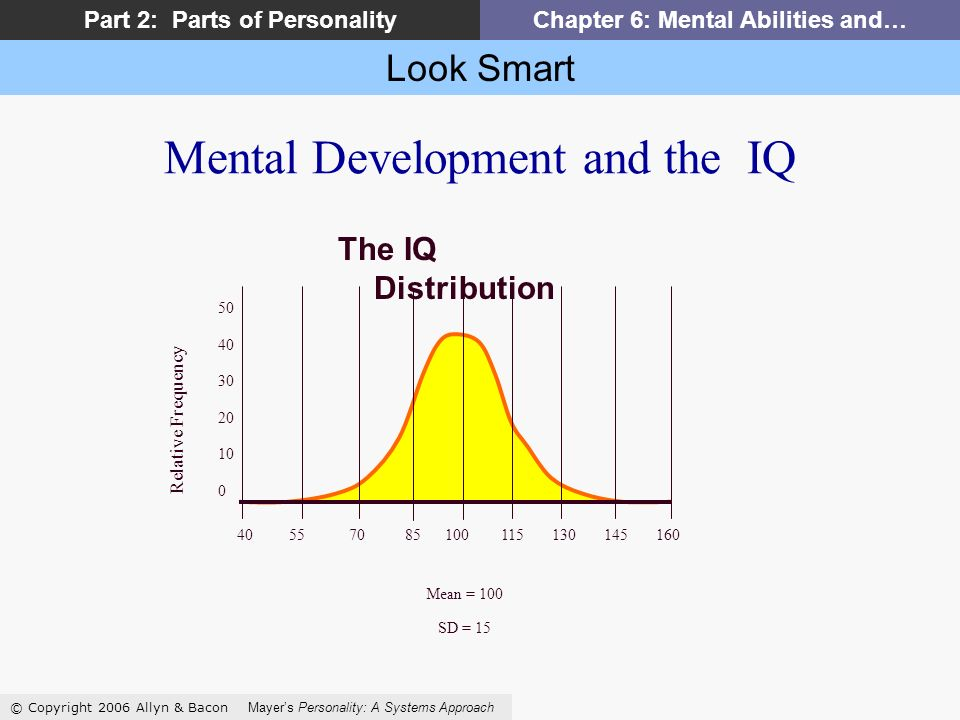 Look Smart © Copyright 2006 Allyn & Bacon Mayers Personality: A Systems Approach Part 2: Parts of PersonalityChapter 6: Mental Abilities and… Mental Development and the IQ 40 55 70 85 100 115 130 145 160 The IQ Distribution Relative Frequency 50 40 30 20 10 0 Mean = 100 SD = 15