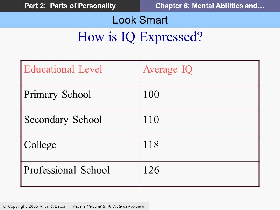 Look Smart © Copyright 2006 Allyn & Bacon Mayers Personality: A Systems Approach Part 2: Parts of PersonalityChapter 6: Mental Abilities and… How is I