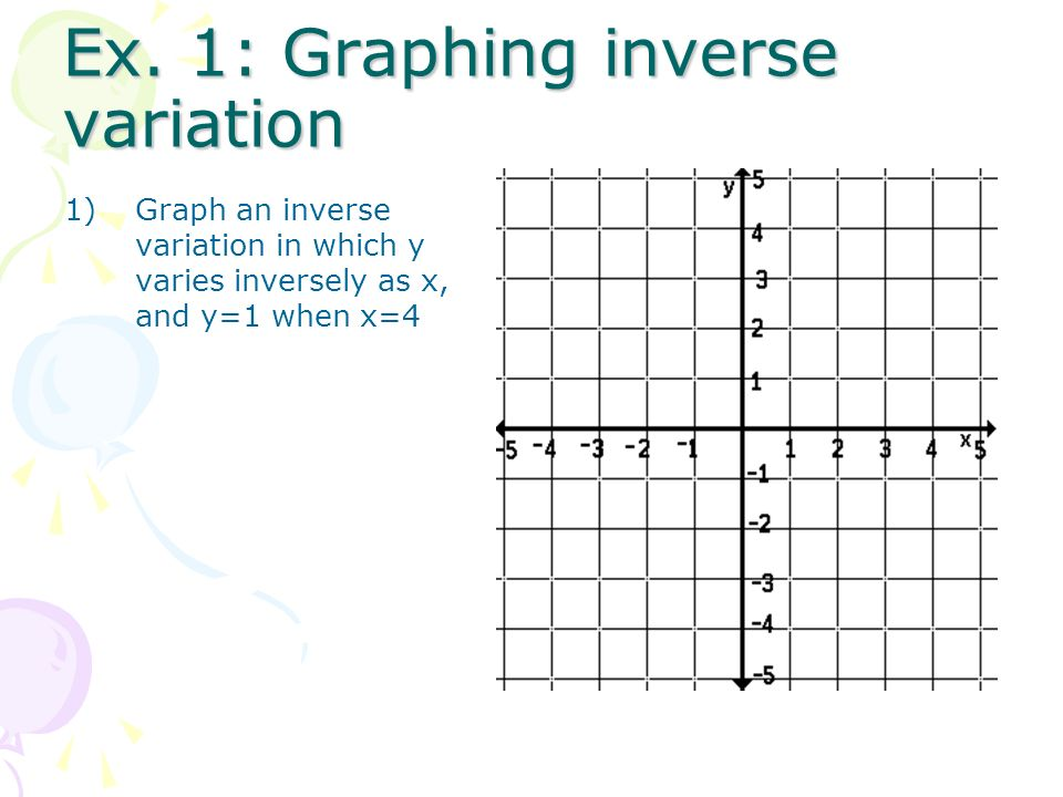 Graph an inverse variation in which y varies inversely as x, and y=-6 when x=-2 y x 10 -10