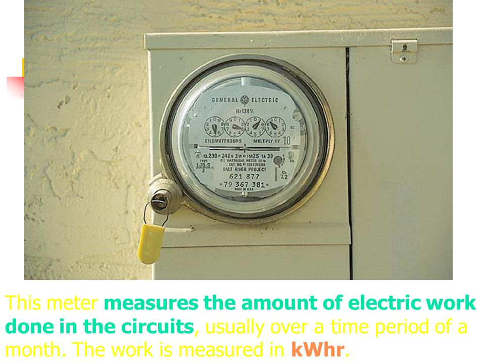 This meter measures the amount of electric work done in the circuits, usually over a time period of a month. The work is measured in kWhr.
