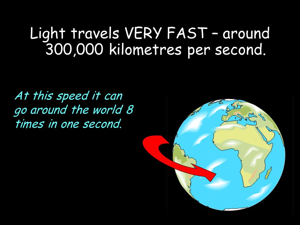 Light travels VERY FAST – around 300,000 kilometres per second. At this speed it can go around the world 8 times in one second.