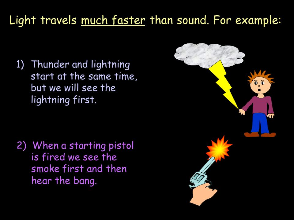 Light travels much faster than sound. For example: 1)Thunder and lightning start at the same time, but we will see the lightning first. 2) When a star