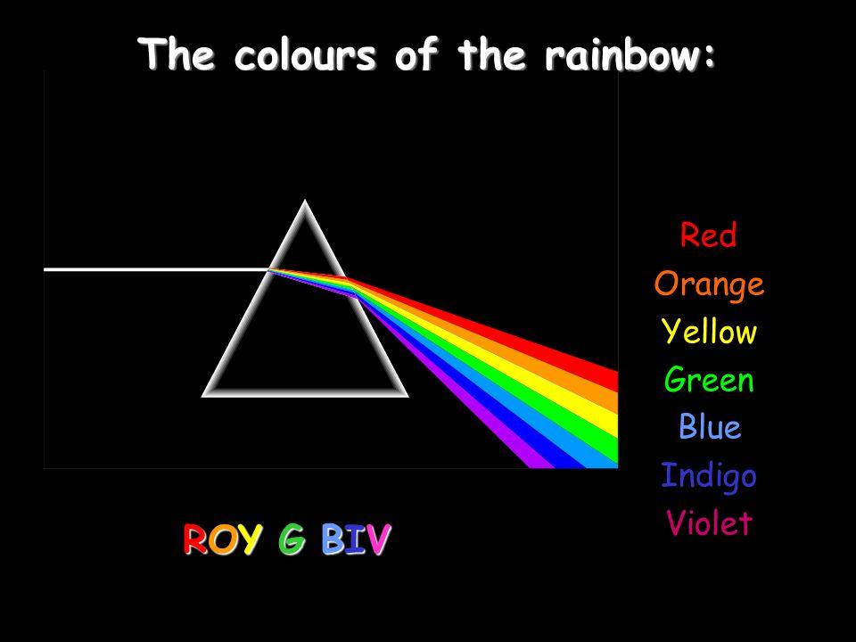 The colours of the rainbow: Red Orange Yellow Green Blue Indigo Violet ROY G BIVROY G BIVROY G BIVROY G BIV