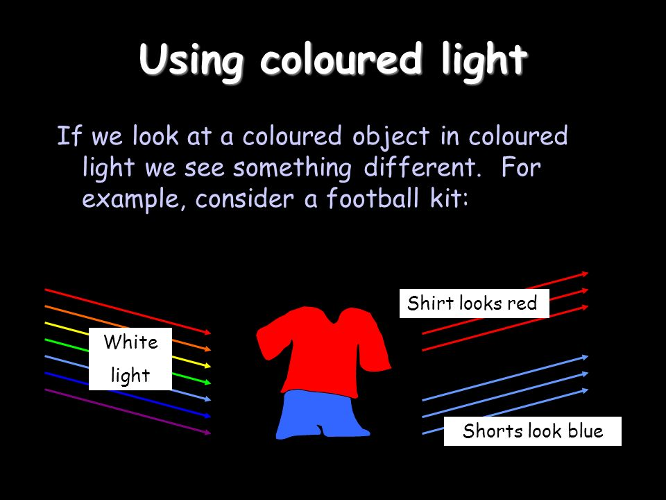 Using coloured light If we look at a coloured object in coloured light we see something different. For example, consider a football kit: White light S