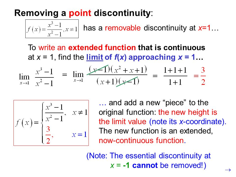 To write an extended function that is continuous at x = 1, find the limit of f(x) approaching x = 1… Removing a point discontinuity: … and add a new piece to the original function: the new height is the limit value (note its x-coordinate).
