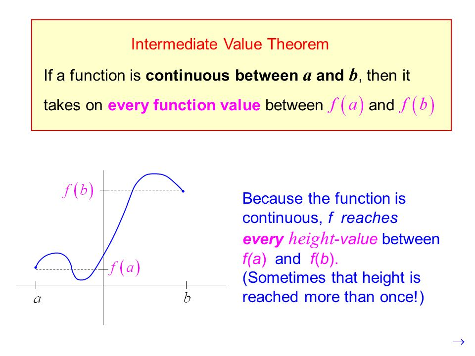 Intermediate Value Theorem If a function is continuous between a and b, then it takes on every function value between and Because the function is cont