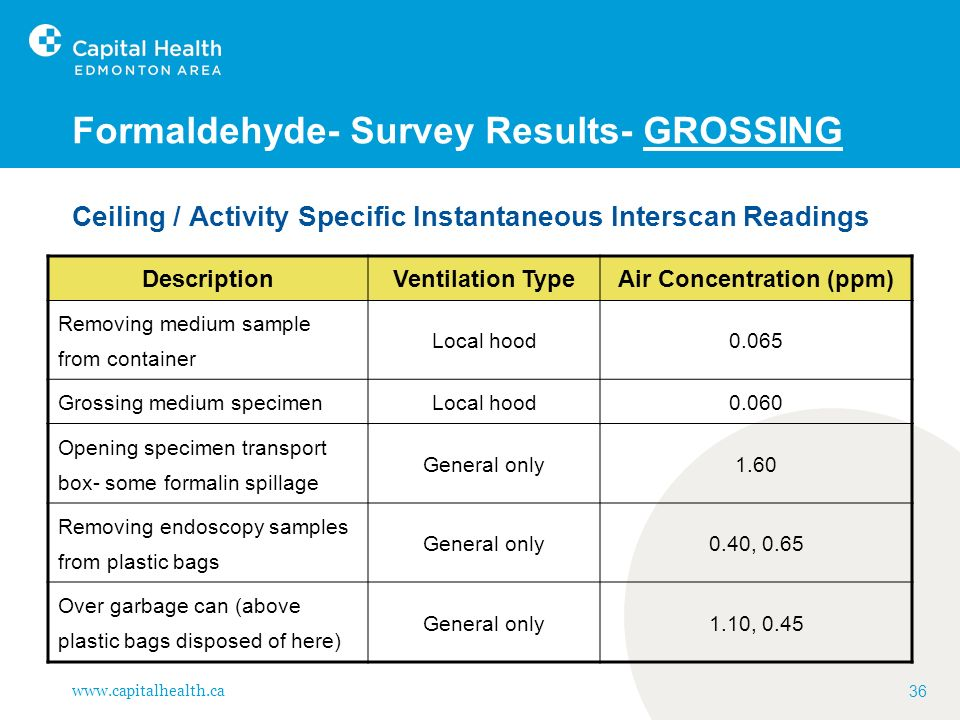 www.capitalhealth.ca 36 Formaldehyde- Survey Results- GROSSING Ceiling / Activity Specific Instantaneous Interscan Readings DescriptionVentilation Typ