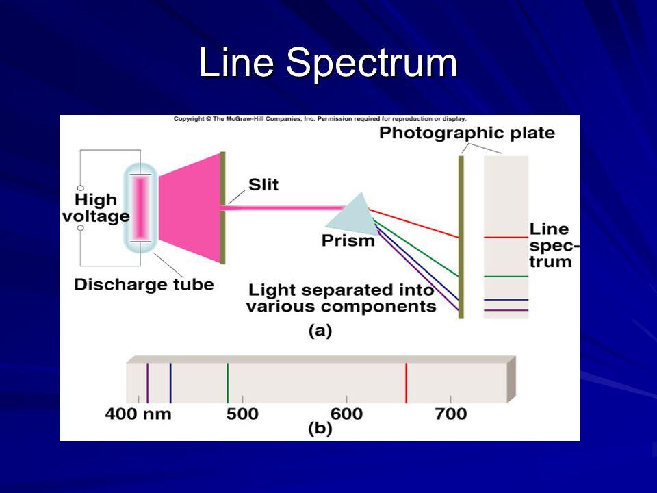 Line Spectrum