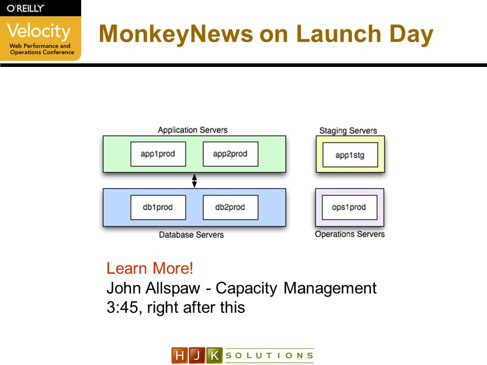 MonkeyNews on Launch Day Learn More! John Allspaw - Capacity Management 3:45, right after this