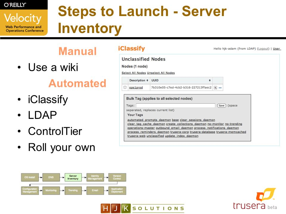 Steps to Launch - Server Inventory Manual Use a wiki Automated iClassify LDAP ControlTier Roll your own