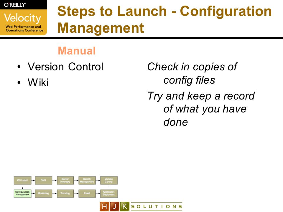 Steps to Launch - Configuration Management Manual Version Control Wiki Check in copies of config files Try and keep a record of what you have done