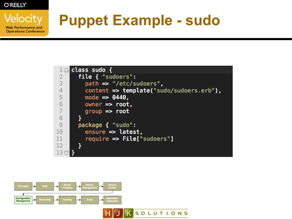 Puppet Example - sudo
