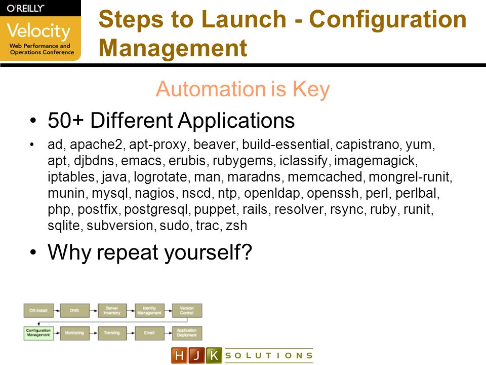 Steps to Launch - Configuration Management Automation is Key 50+ Different Applications ad, apache2, apt-proxy, beaver, build-essential, capistrano, yum, apt, djbdns, emacs, erubis, rubygems, iclassify, imagemagick, iptables, java, logrotate, man, maradns, memcached, mongrel-runit, munin, mysql, nagios, nscd, ntp, openldap, openssh, perl, perlbal, php, postfix, postgresql, puppet, rails, resolver, rsync, ruby, runit, sqlite, subversion, sudo, trac, zsh Why repeat yourself?