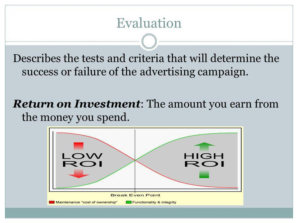 Evaluation Describes the tests and criteria that will determine the success or failure of the advertising campaign. Return on Investment: The amount y