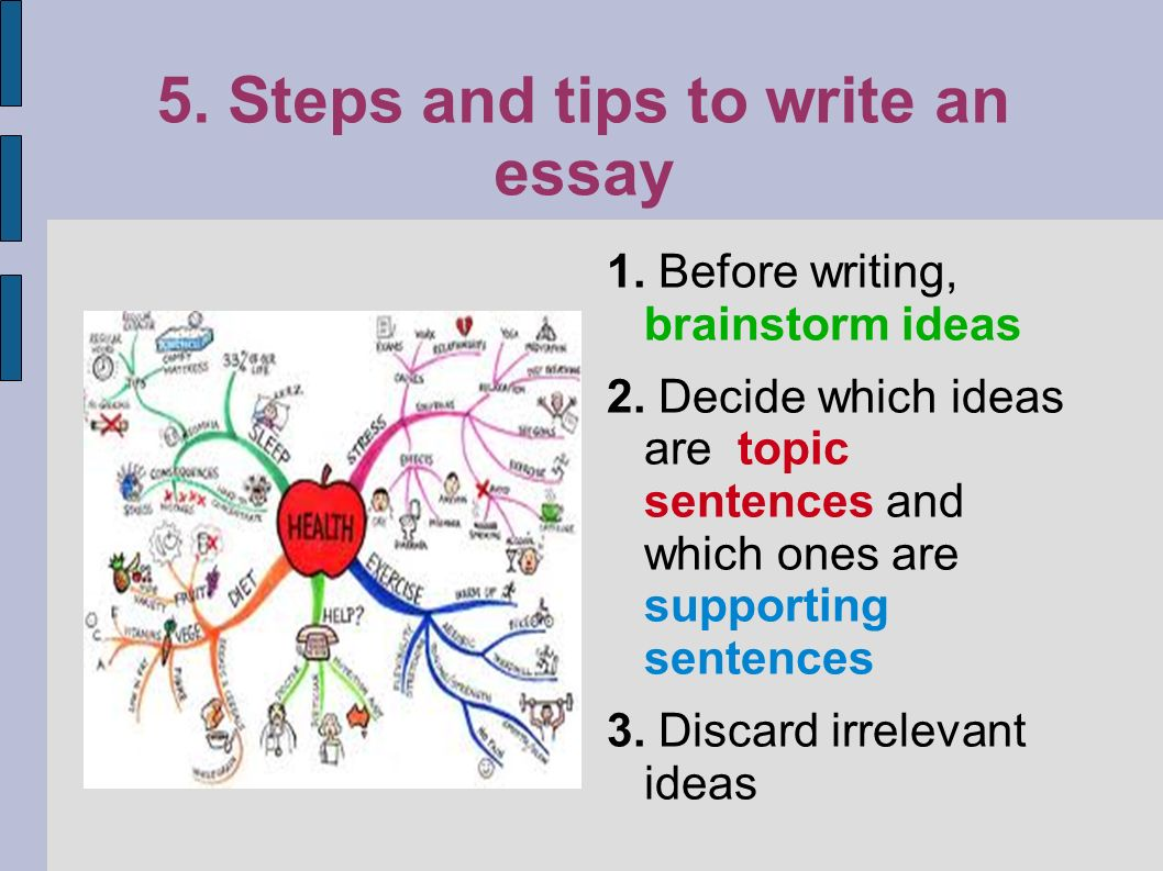 5. Steps and tips to write an essay 1. Before writing, brainstorm ideas 2. Decide which ideas are topic sentences and which ones are supporting senten