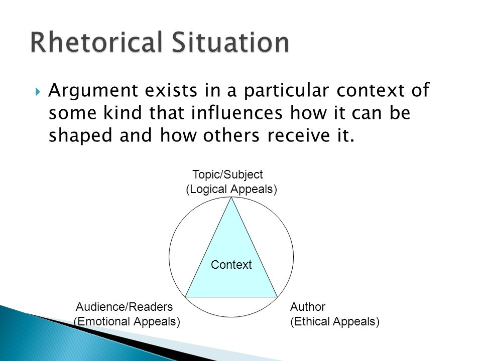 Argument exists in a particular context of some kind that influences how it can be shaped and how others receive it. CONTEXT Context Topic/Subject (Lo