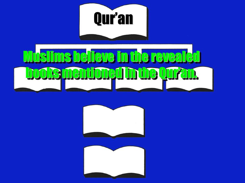 Quran Muslims believe in the revealed books mentioned in the Quran.