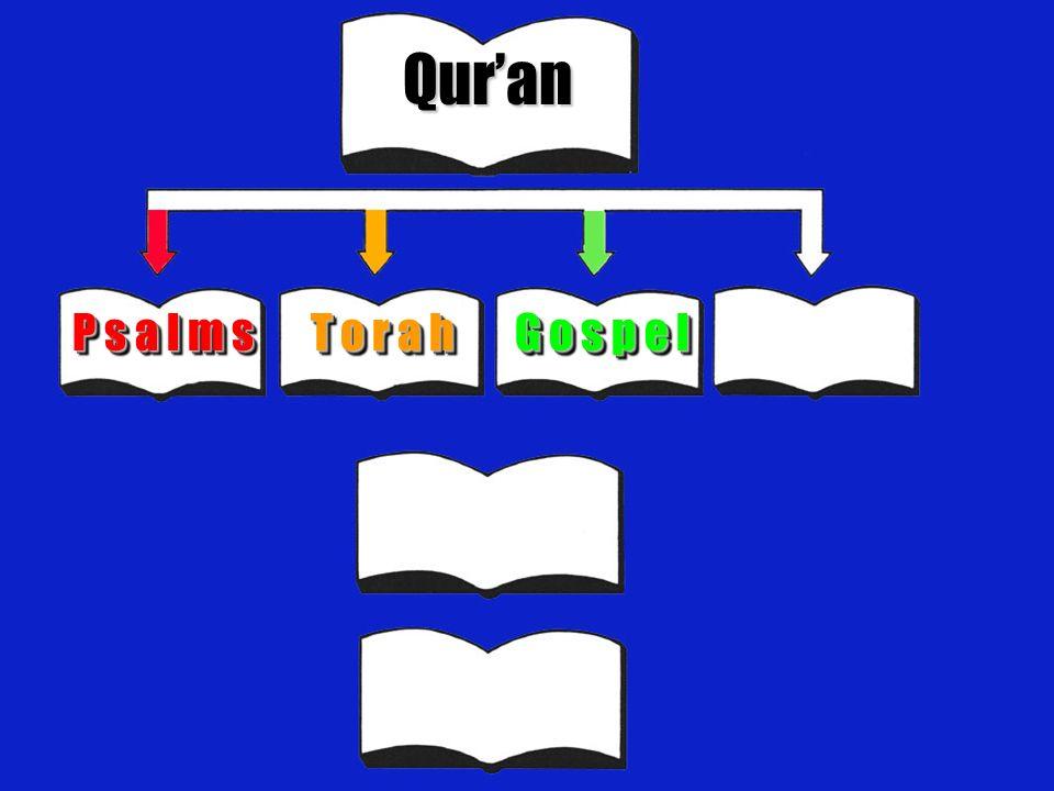 P s a l m s T o r a h Quran G o s p e l