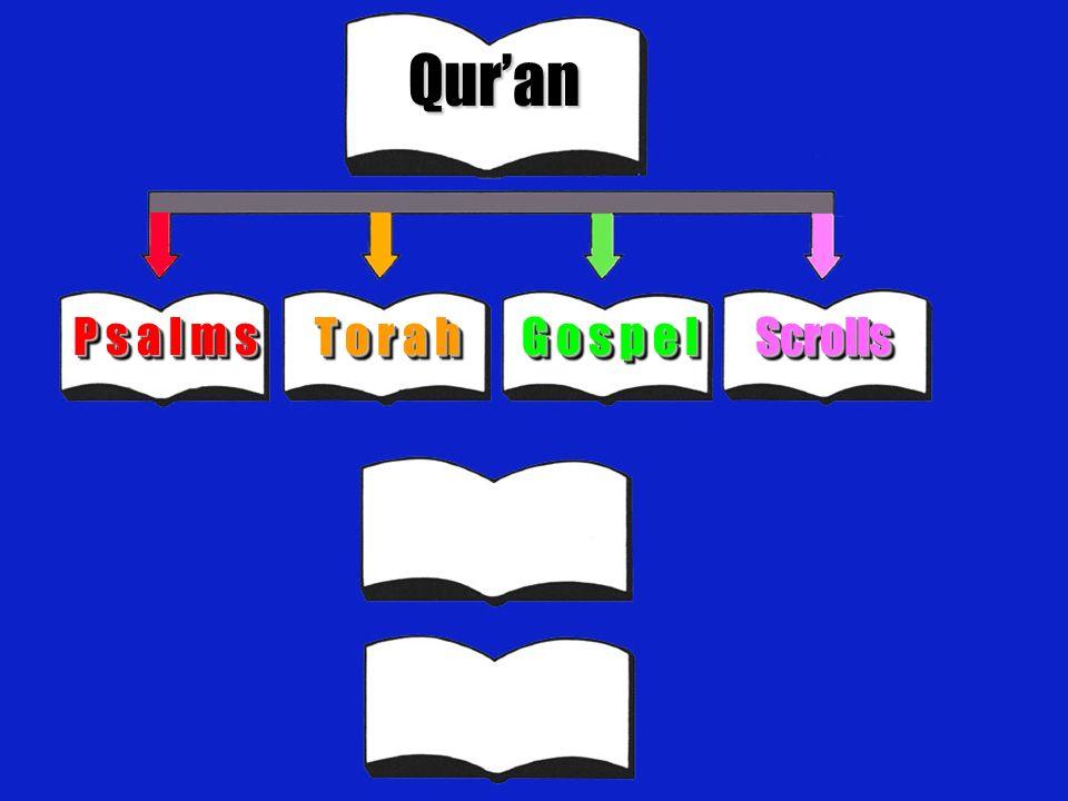 P s a l m s T o r a h Quran G o s p e l ScrollsScrolls