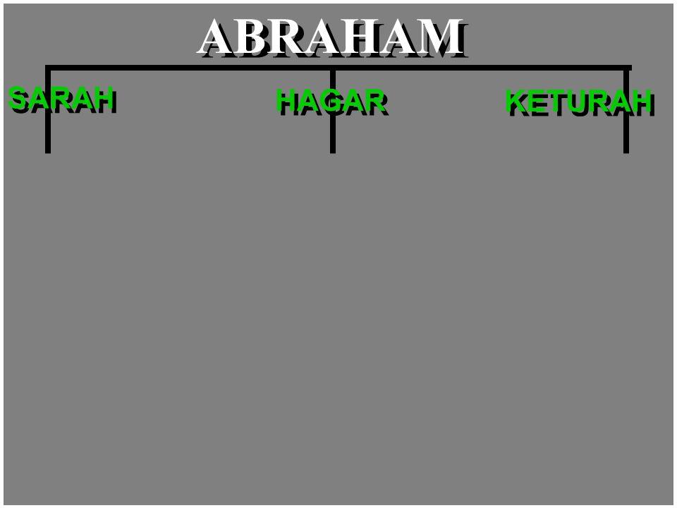 HAGAR ABRAHAM SARAH KETURAH