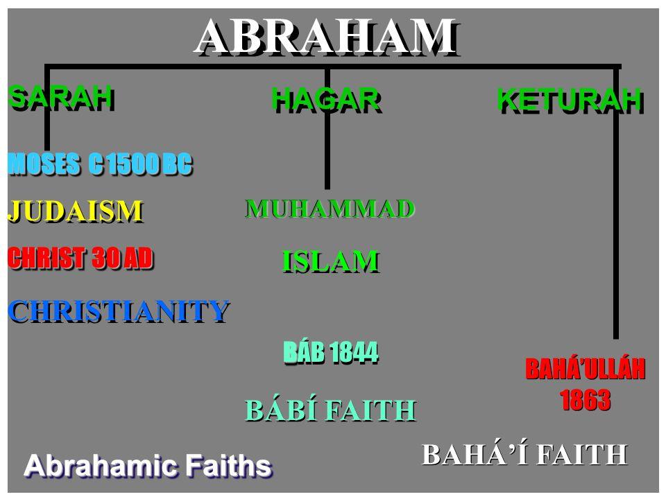 HAGAR ABRAHAM JUDAISM CHRISTIANITY ISLAM BÁBÍ FAITH SARAH KETURAH MOSES C 1500 BC CHRIST 30 AD MUHAMMADMUHAMMAD B BÁB 1844 BAHÁULLÁH 1863 BAHÁÍ FAITH