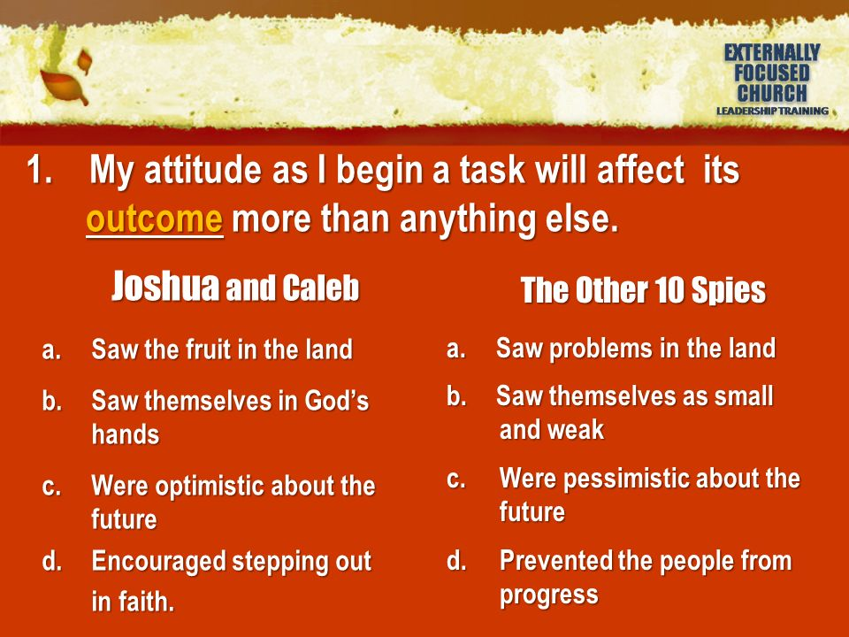 1. My attitude as I begin a task will affect its outcome more than anything else.