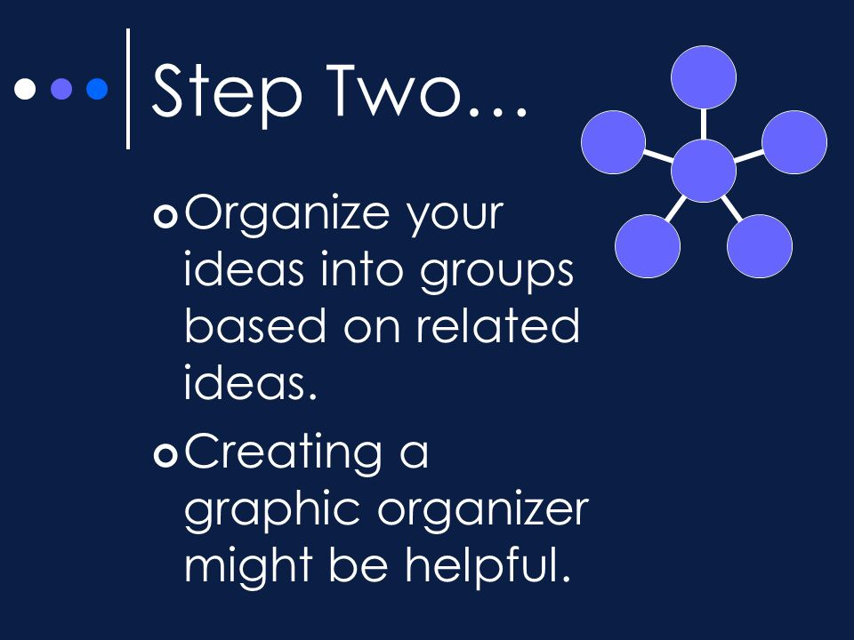 Step Two… Organize your ideas into groups based on related ideas. Creating a graphic organizer might be helpful.