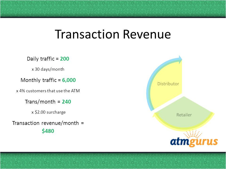 Customer Retailer Distributor Transaction Revenue Daily traffic = 200 x 30 days/month Monthly traffic = 6,000 x 4% customers that use the ATM Trans/mo