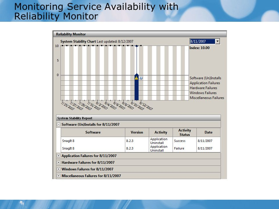 Monitoring Service Availability with Reliability Monitor