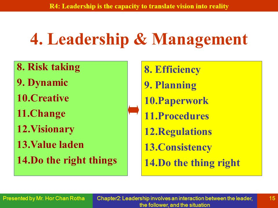 Presented by Mr. Hor Chan RothaChapter2: Leadership involves an interaction between the leader, the follower, and the situation 15 4. Leadership & Man
