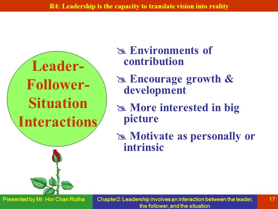 Presented by Mr. Hor Chan RothaChapter2: Leadership involves an interaction between the leader, the follower, and the situation 17 Leader- Follower- S