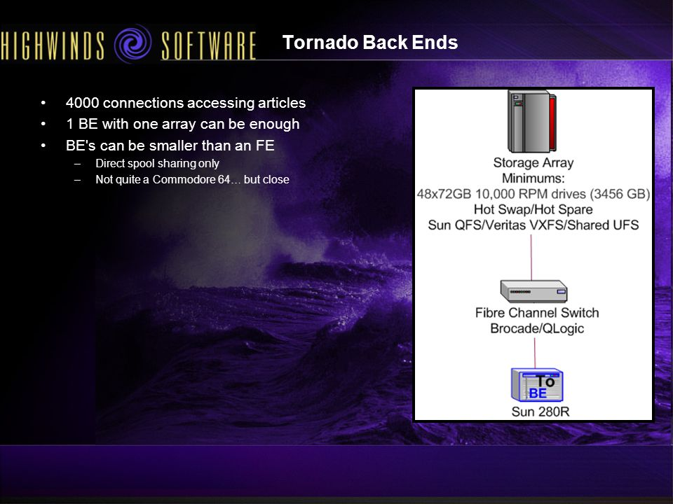 Tornado Back Ends 4000 connections accessing articles 1 BE with one array can be enough BE s can be smaller than an FE –Direct spool sharing only –Not quite a Commodore 64… but close