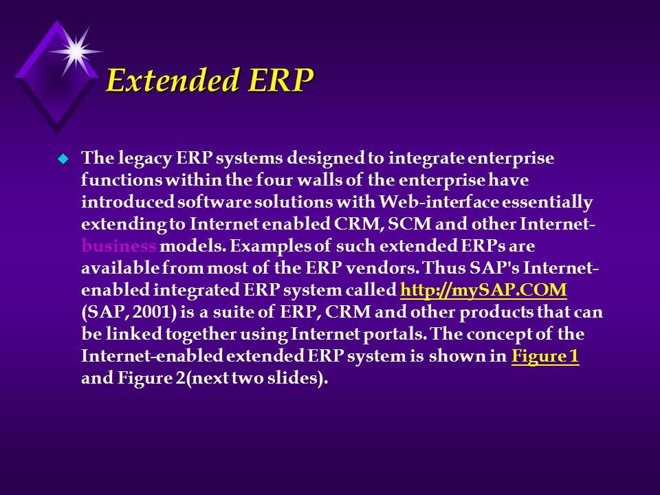 Extended ERP u The legacy ERP systems designed to integrate enterprise functions within the four walls of the enterprise have introduced software solu