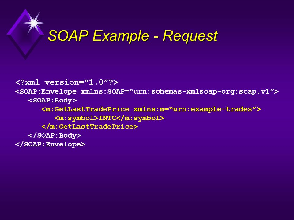 SOAP Example - Request INTC
