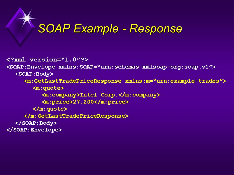 SOAP Example - Response Intel Corp. 27.200
