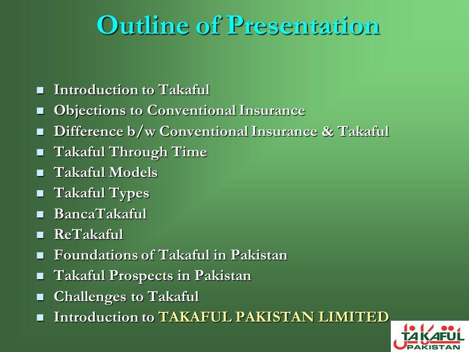 Takaful Prospects in Pakistan 97% Muslim population.
