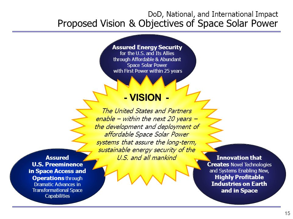 15 DoD, National, and International Impact Proposed Vision & Objectives of Space Solar Power Assured U.S. Preeminence in Space Access and Operations t