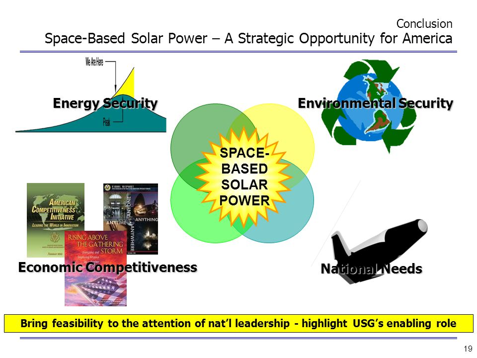 19 Conclusion Space-Based Solar Power – A Strategic Opportunity for America Energy Security Environmental Security National Needs Economic Competitive