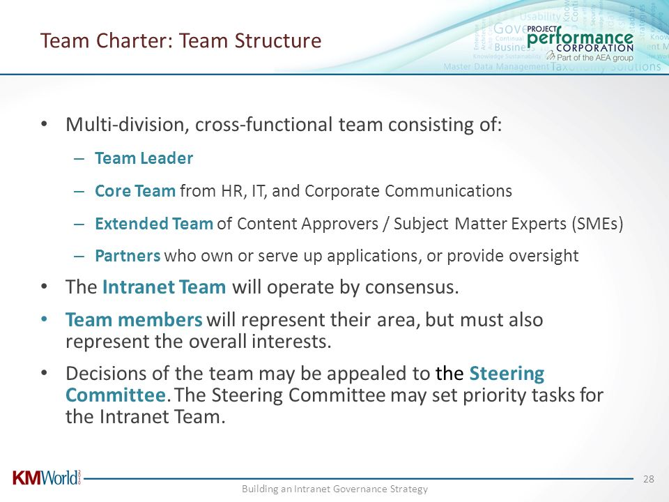 Multi-division, cross-functional team consisting of: – Team Leader – Core Team from HR, IT, and Corporate Communications – Extended Team of Content Ap