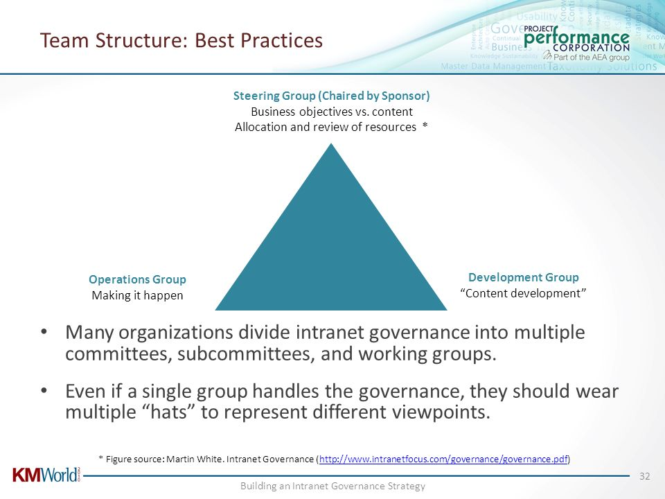 Team Structure: Best Practices Many organizations divide intranet governance into multiple committees, subcommittees, and working groups. Even if a si