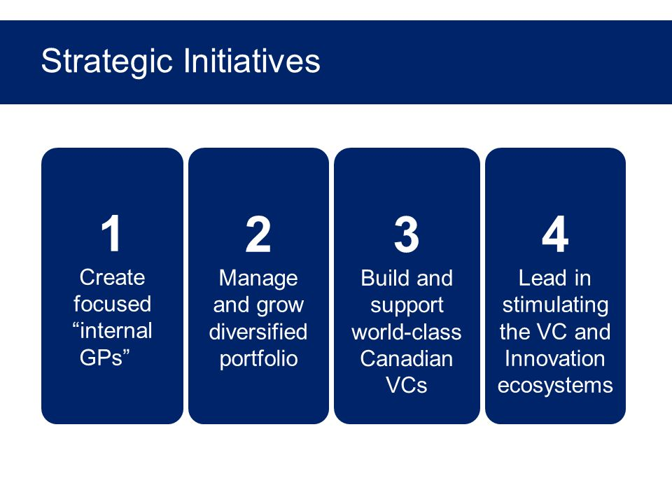 Strategic Initiatives 1 Create focused internal GPs 2 Manage and grow diversified portfolio 3 Build and support world-class Canadian VCs 4 Lead in sti